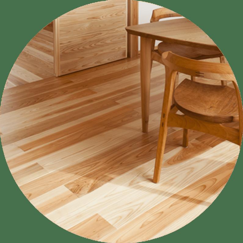 呼吸するコーティング床材